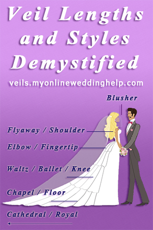 Veil Lengths and Styles Demystified 1